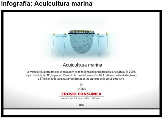 Acuicultura marina