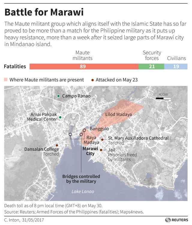 Batalla de Marawi