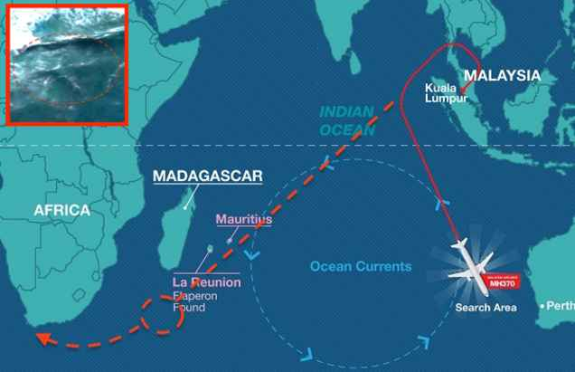 Trayectorias vuelo MH370